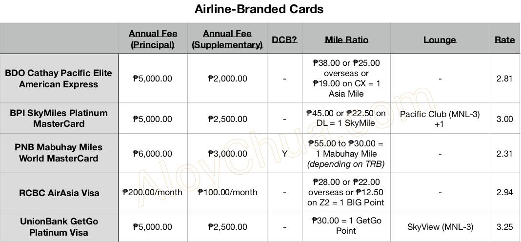 Travel CC Airline.jpg